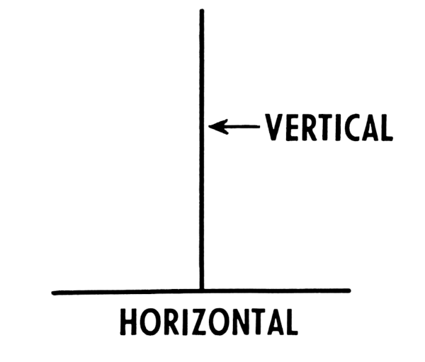 vertical horizontal